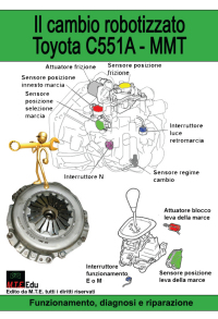 Il cambio robotizzato Toyota C551A - MMT