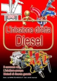 L'iniezione diretta Diesel